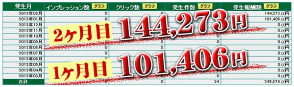 インペリアルゴールドざくざく君for web・1ヶ月101406円.PNG